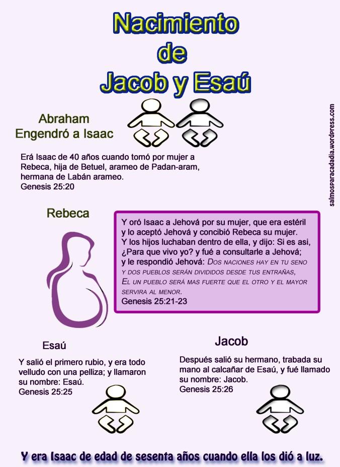 Nacimiento de Jacob y Esaú