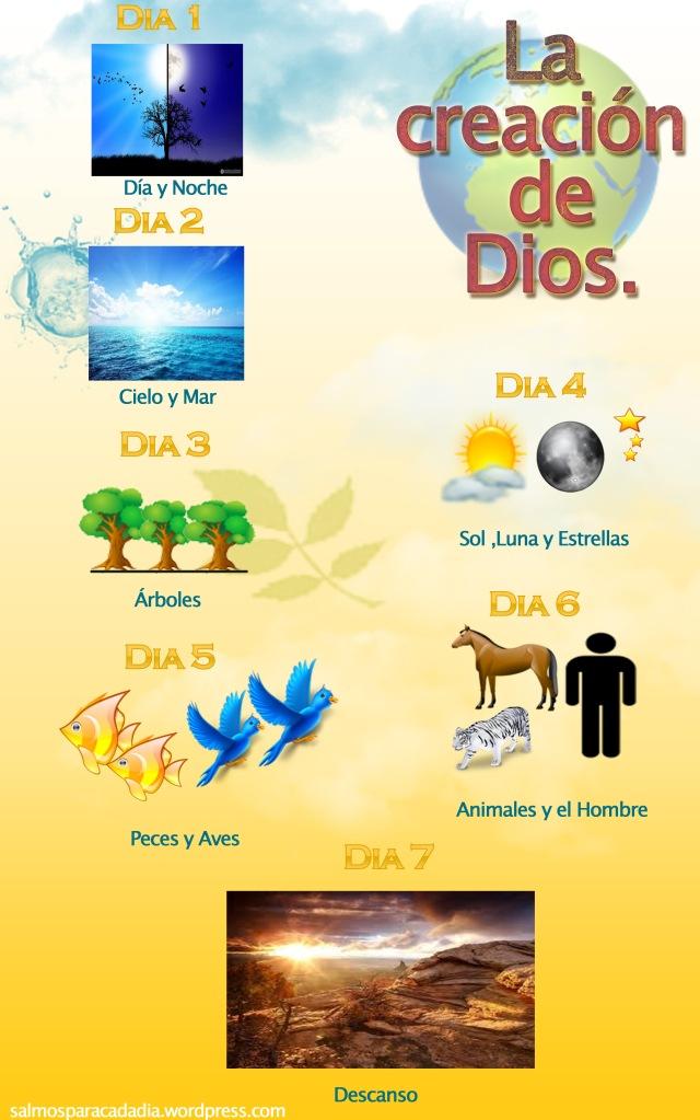 La creación de Dios