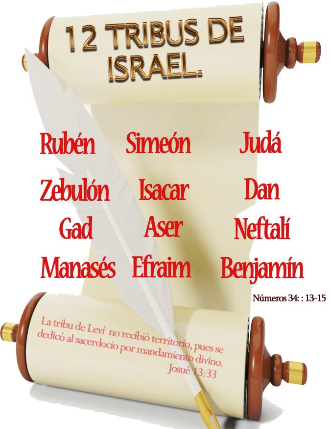 12 Tribus de Israel
